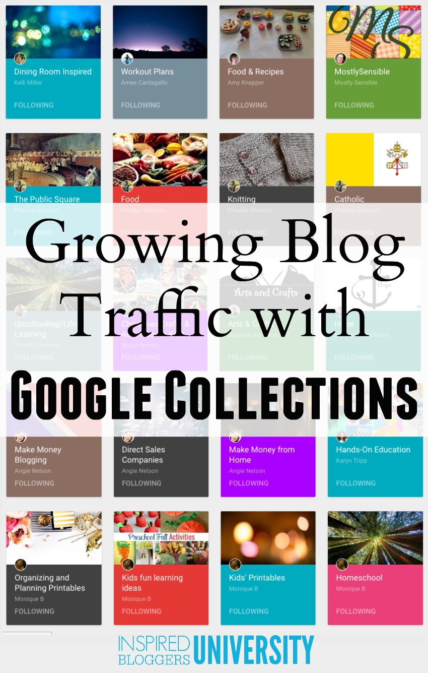 blog traffic google collections